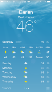 weather on March 7, 2015
