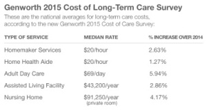 2015 cost of care pic