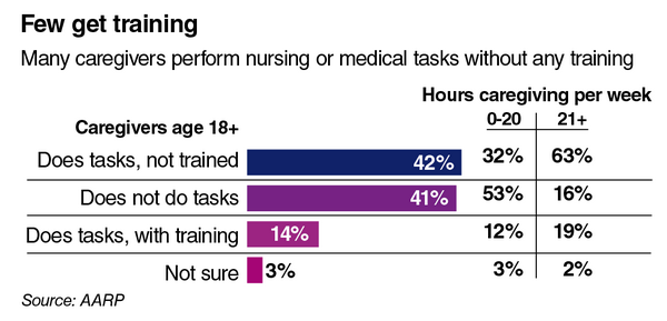 caregivers-without-training